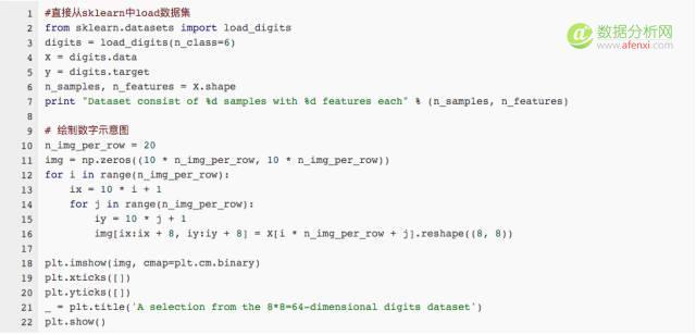 机器学习算法一览