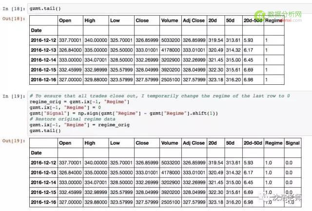 算计股票   用Python玩玩A股某股票确定Buy-Sell时间点模型-数据分析网
