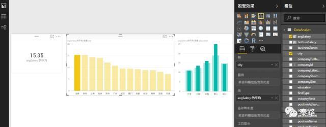 数据可视化:手把手打造BI-数据分析网