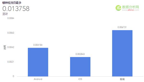 知乎核心用户大数据报告:知乎用户男女比例竟然是这样的?