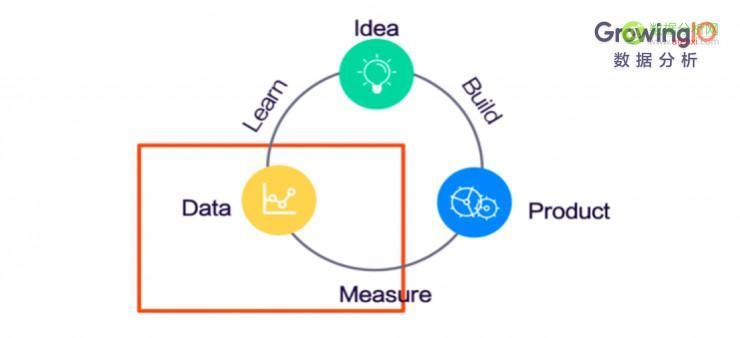 如何用数据分析的方法,做大一款小程序?