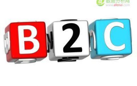 数据驱动B2C做好从0到1的转化