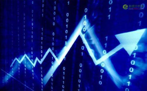 如何让数据分析产生价值,得到业务方认可?