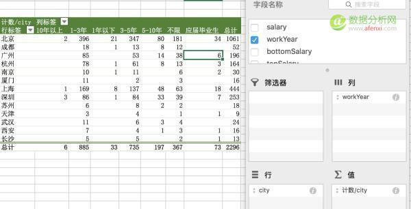 数据分析:手把手教你Excel实战