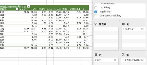 数据分析:手把手教你Excel实战-数据分析网