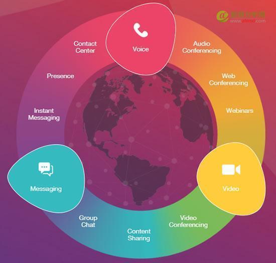 基于云计算技术的通信公司Fuze获1.04亿美元融资