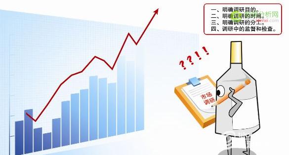 如何做市场调研、方法有哪些?