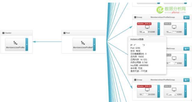 携程如何从海量数据中构建精准用户画像?