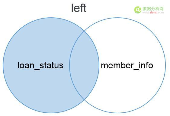 left_img