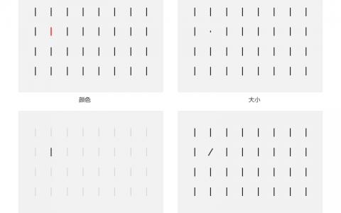 遇见大数据可视化 : 图表的视觉系统感知