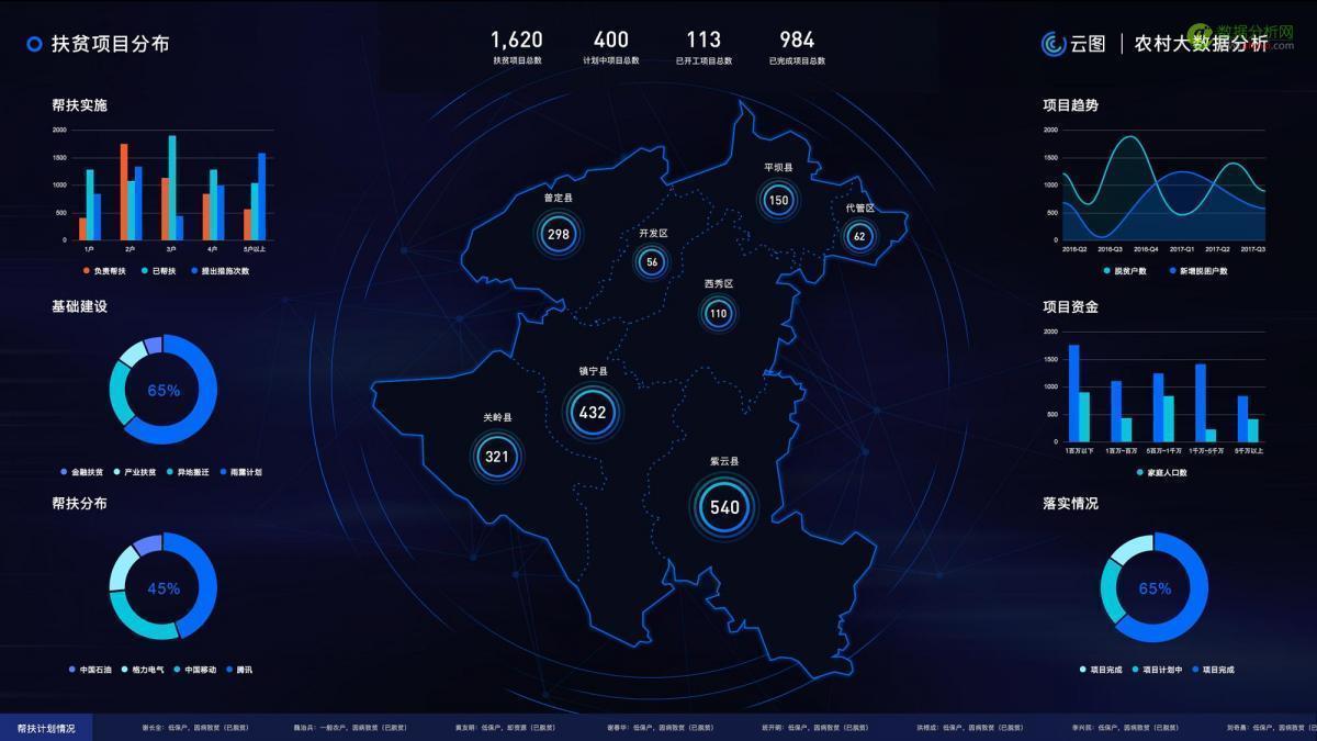遇见大数据可视化:可视化系统搭建-数据分析网