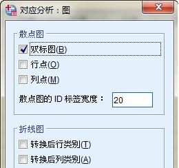 12-对应分析图参数设置.png