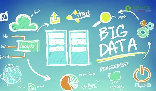 为什么没人愿意为大数据洞察报告买单?