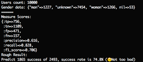 爬取简书百万页面 分析简书用户画像-数据分析网