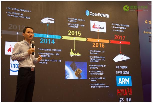 红象云腾推出V5.0产品 获得千万级投资
