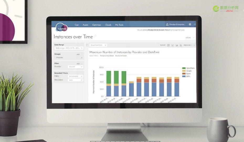 微软拟千万美元收购以色列云服务公司Cloudyn