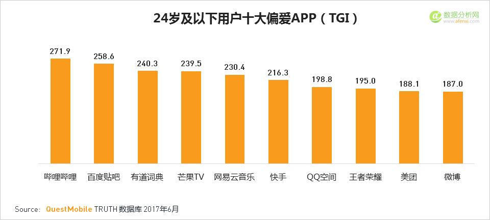2017年Q2移动互联网夏季报告1:中国移动互联网网民概况-数据分析网