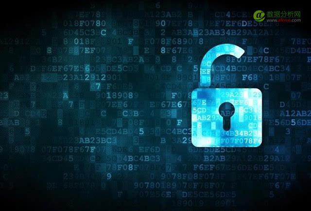大数据安全公司瀚思科技获1亿元B轮融资 IDG领投