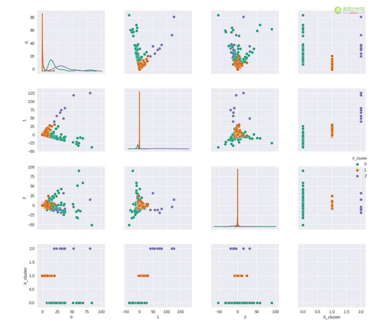 如何用Python和机器学习炒股赚钱?