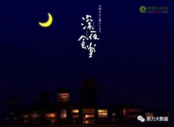 《深夜食堂》终于打烊——9.2分日剧被翻拍成2.7分国剧的背后