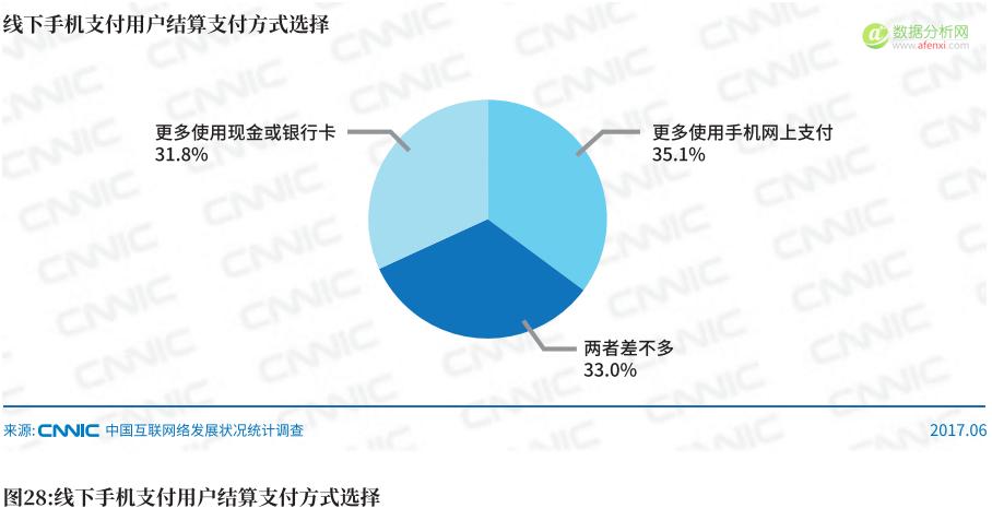 中国互联网络信息中心(CNNIC)发布第40次《中国互联网络发展统计报告》