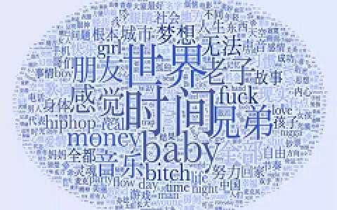 我做了六百万字的歌词分析,告诉你中国Rapper都在唱些啥