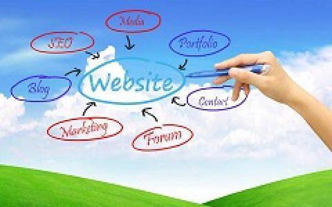 网站分析:如何对访客来源路径进行分析?