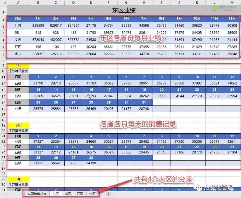 用Excel玩自拍,小功能大用途