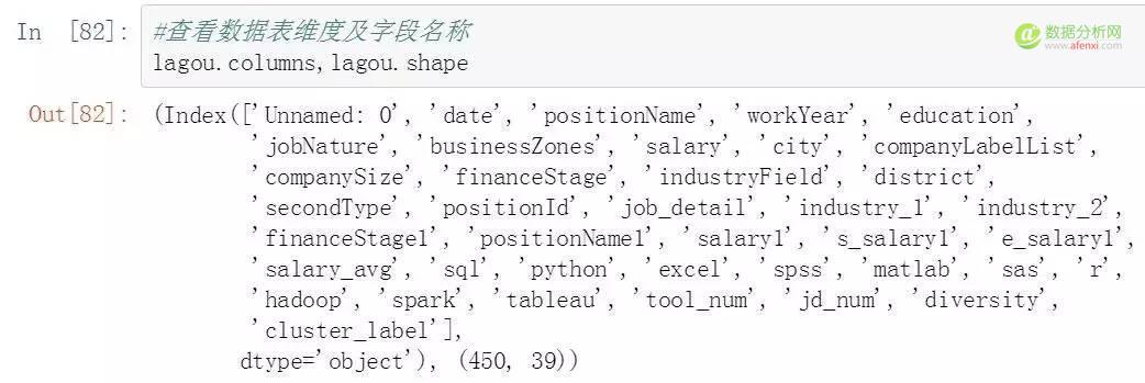 数据分析行业薪资的秘密,你想知道的都在这里(2)