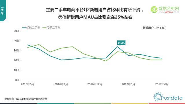 Trustdata半年总结:2017年上半年中国移动互联网发展分析报告