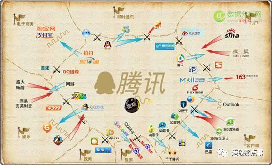 """中国互联网20年:一人、一""""狗""""、一群狼"""