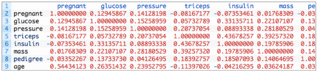 利用描述性统计在R中更好的理解数据(8个有用的秘诀)-数据分析网
