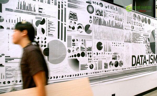 《未来简史》:如何通过数据主义(Data-ism)深度了解用户