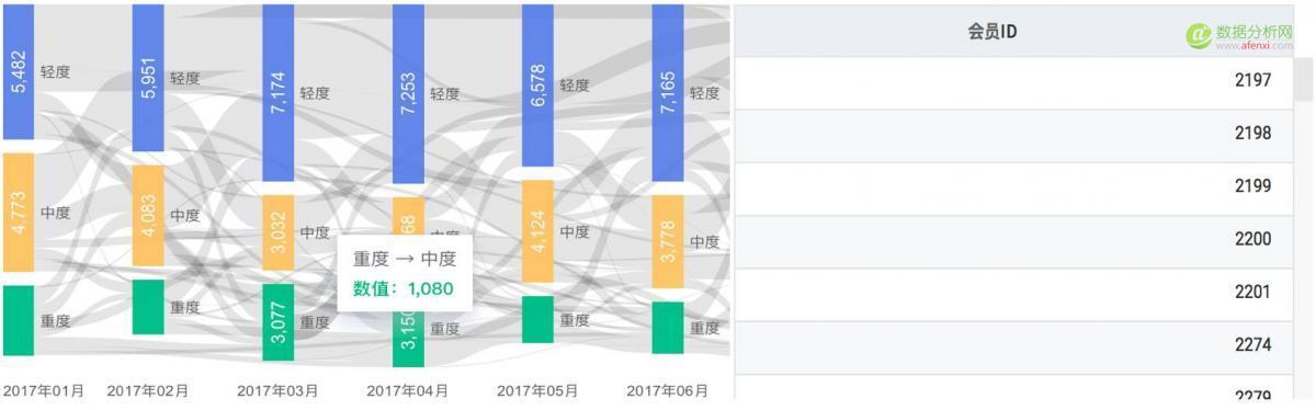 海致BDP肖昆:如何利用大数据打造智慧零售?-数据分析网