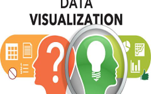 决策树分类预测过程可视化