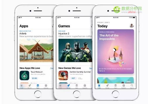 苹果发布会其实隐藏了一波iOS11流量红利,时间还剩三个月