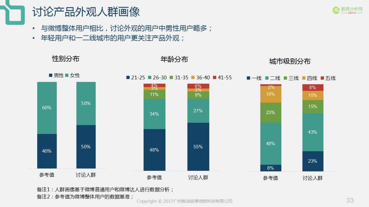 国内外主流手机品牌解析,3分钟读懂手机行业发展趋势-数据分析网