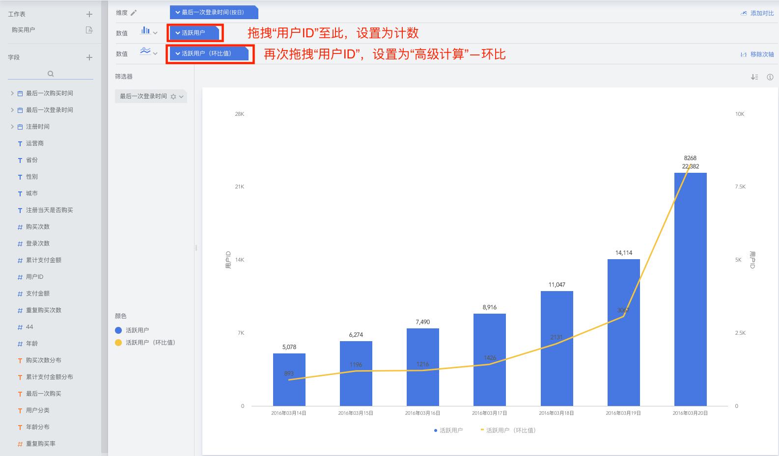 数据小白浅谈用户运营重要指标:用户活跃率