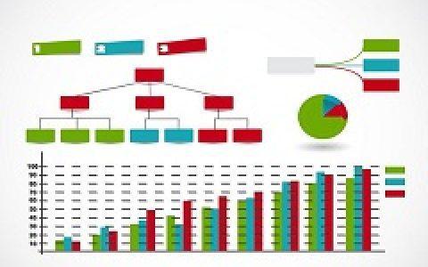 教你在BDP制作交互式图表实现联动分析