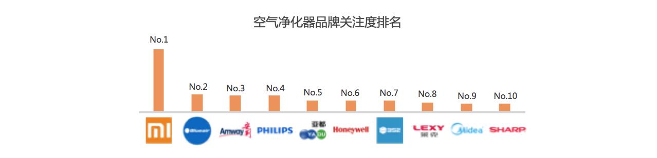 """017百度家居行业报告:理想生活贩卖师"""""""