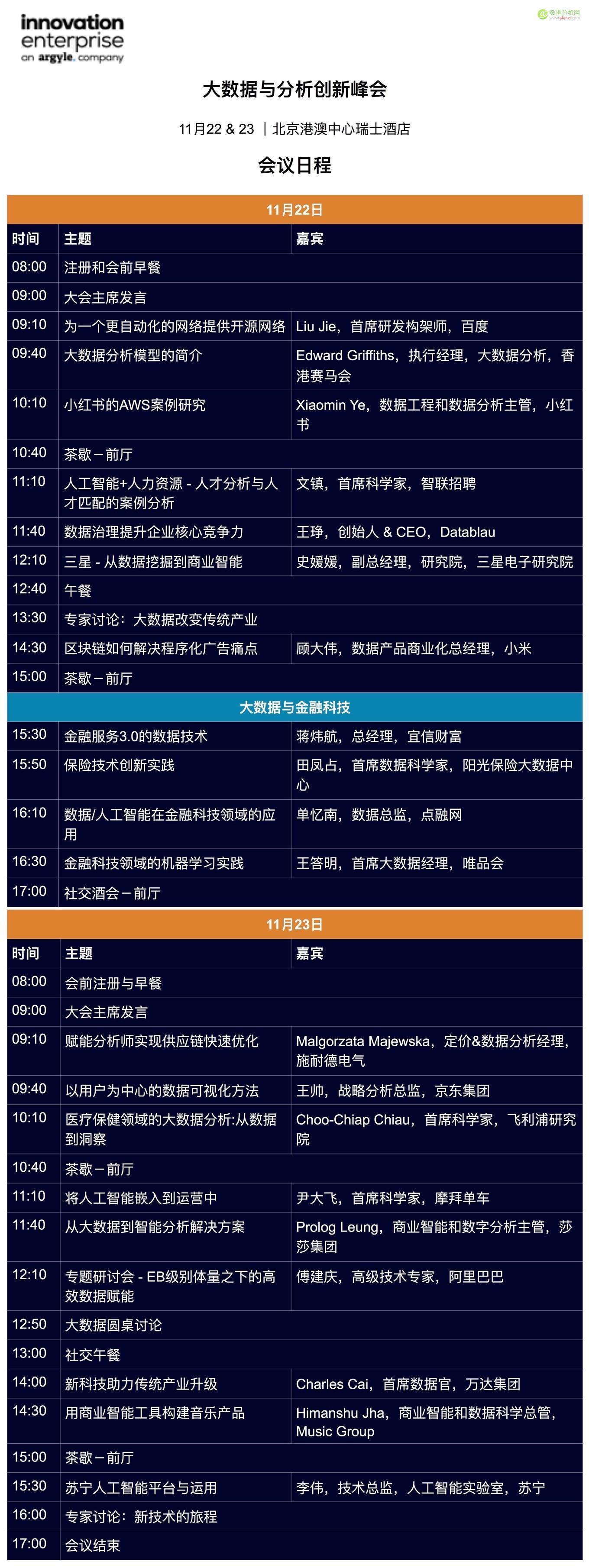 报名开启:2017年第五届北京大数据与分析创新峰会