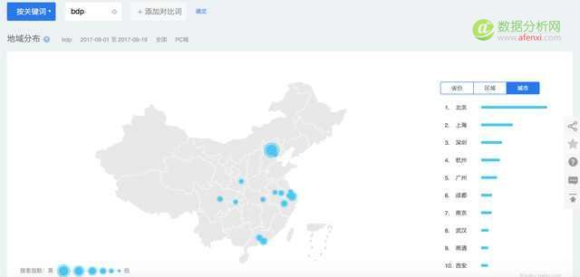 BDP个人版产品体验报告:在线数据分析使用心得