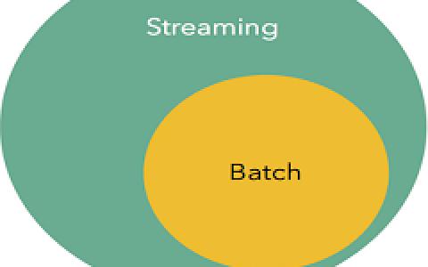 2017年的数据工程生态系统