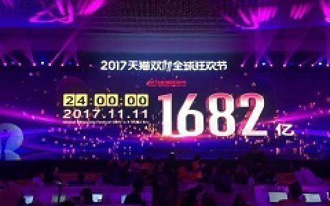 2017年双十一全网最详细的数据分析报告出炉~