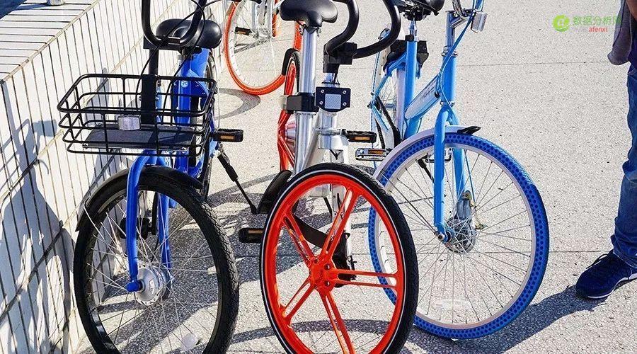 数据分析:共享单车的运营风险有多大?