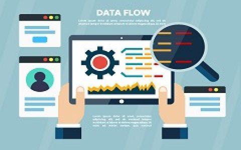 数据分析:如何优化广告投放提升广告ROI?