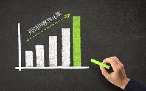 以电商为例:探讨订单转化率分析的流程问题