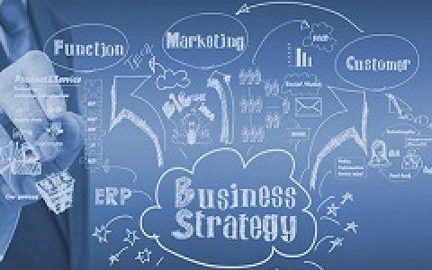 9款经典现代商业分析模型,让企业在竞争中脱颖而出