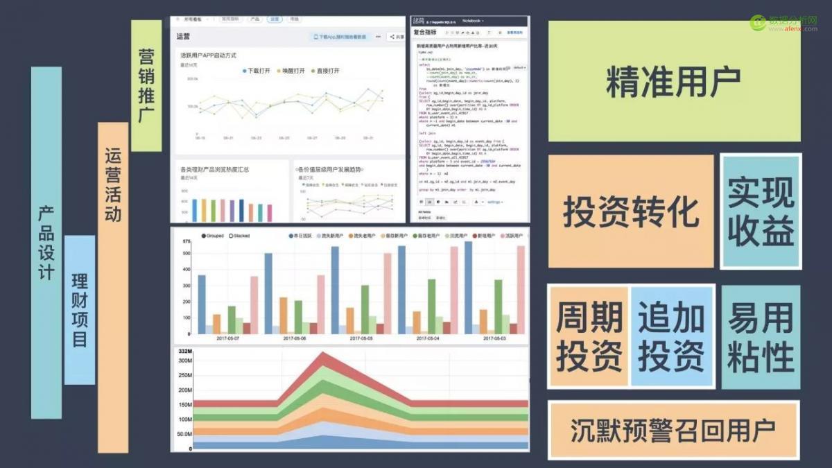 诸葛io邱千秋:提高数据分析的效率,发挥数据的最大价值