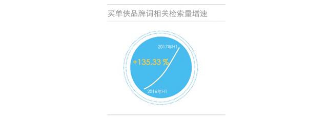 2017百度贷款行业报告 | 金融的初心,一半在金融之外-数据分析网